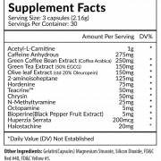 Cinerate Supplement Facts