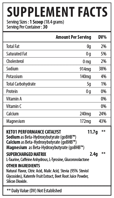 Keto1 Supplement Facts