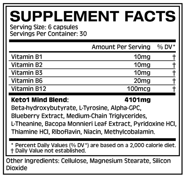 Keto1 Mind Supplement Facts